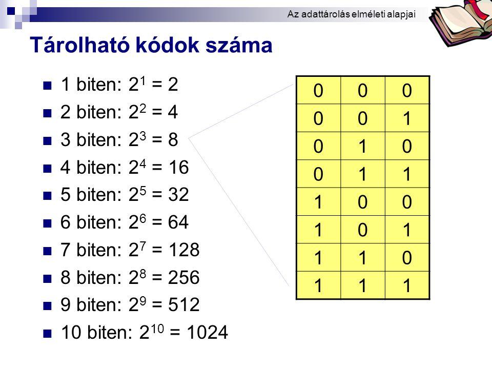 Bóta Laca Belső adatábrázolás  Számok fixpontos – egész számok ábrázolása (>16 bit) lebegőpontos – törtek ábrázolása (>32 bit)  Karakterek ábrázolása – mai kódrendszerek: ASCII (7/8 bites) UNICODE (jelenleg 16 bites)  Logikai adatok tárolása (1 bájt, de 1 bit szükséges)  Utasítások ábrázolása – gépi kód Az adattárolás elméleti alapjai