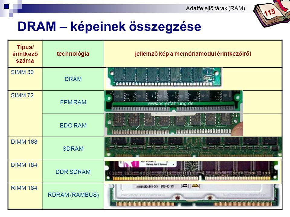 Bóta Laca DRAM-ok képei  SIPP (pár 80286)  DRAM  EDO/FPM RAM  SDRAM  DDRAM Adatfelejtő tárak (RAM) 115