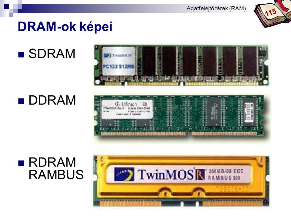 Bóta Laca Egyéb RAM 1.