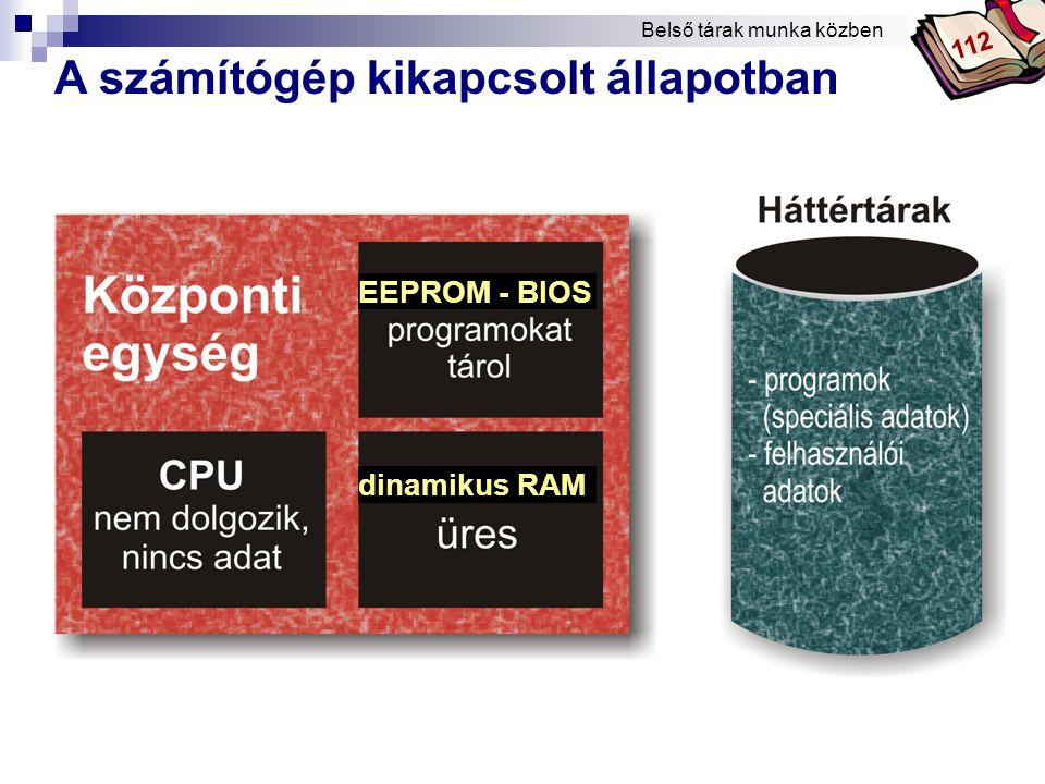 Bóta Laca Bekapcsoláskor az első program betöltődése EEPROM - BIOS dinamikus RAM Belső tárak munka közben 112