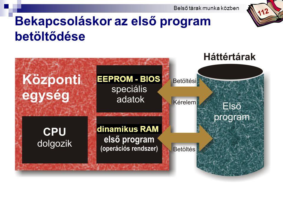 Bóta Laca A felhasználó munka közben… EEPROM - BIOS dinamikus RAM Belső tárak munka közben 112