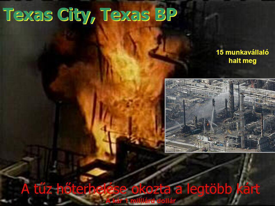 A tűz hőterhelése okozta a legtöbb kárt A kár 1 milliárd dollár Texas City, Texas BP 15 munkavállaló halt meg