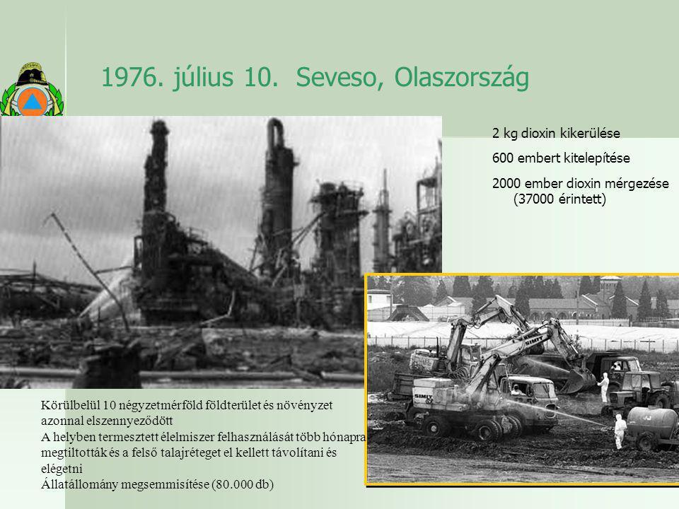 1976. július 10. Seveso, Olaszország 2 kg dioxin kikerülése 600 embert kitelepítése 2000 ember dioxin mérgezése (37000 érintett) Körülbelül 10 négyzet