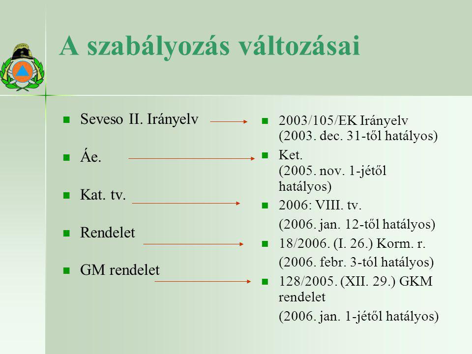A szabályozás változásai   Seveso II. Irányelv   Áe.   Kat. tv.   Rendelet   GM rendelet   2003/105/EK Irányelv (2003. dec. 31-től hatályo