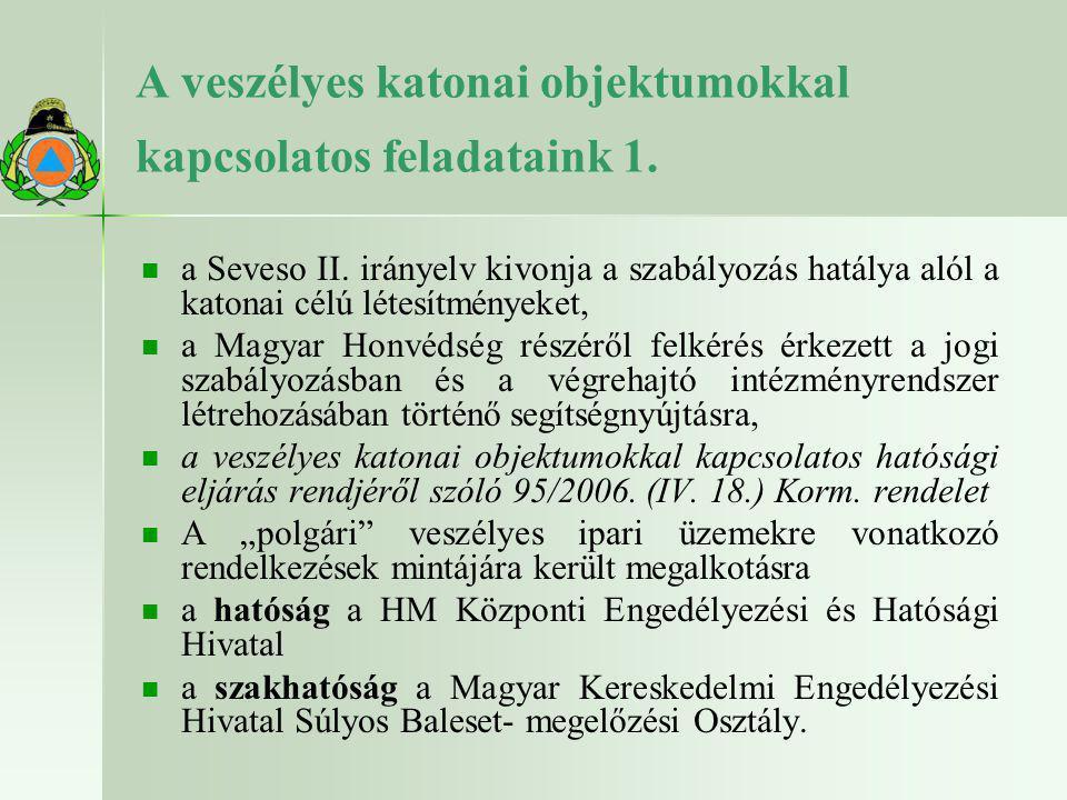 A veszélyes katonai objektumokkal kapcsolatos feladataink 1.   a Seveso II. irányelv kivonja a szabályozás hatálya alól a katonai célú létesítmények
