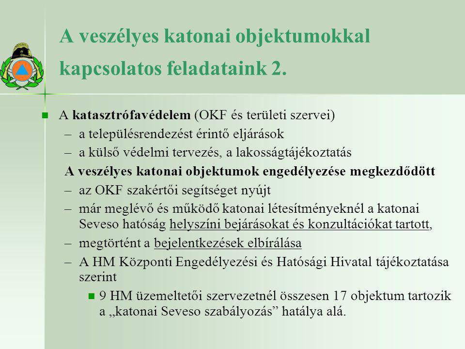 A veszélyes katonai objektumokkal kapcsolatos feladataink 2.   A katasztrófavédelem (OKF és területi szervei) – –a településrendezést érintő eljárás