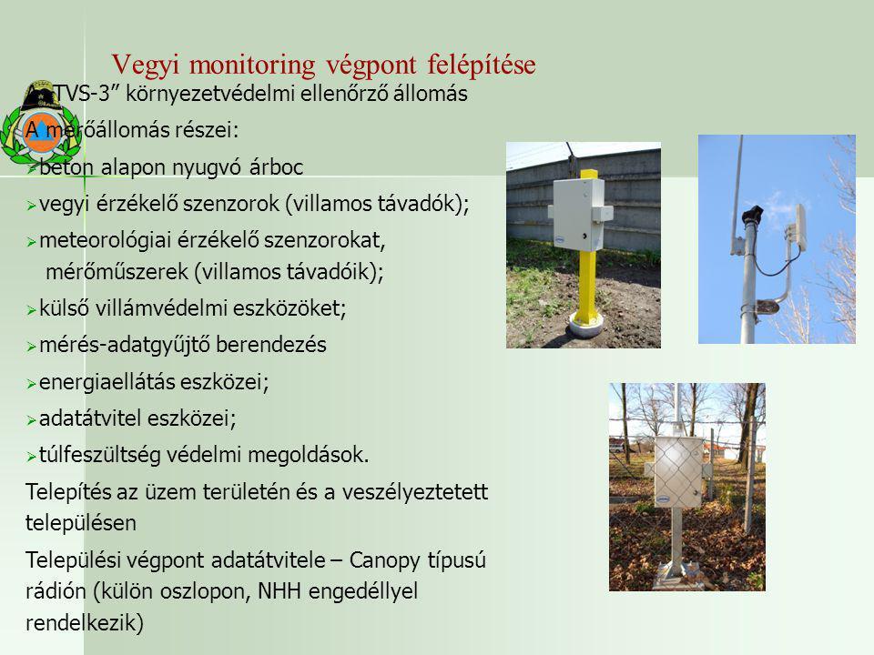 """Vegyi monitoring végpont felépítése A """"TVS-3"""" környezetvédelmi ellenőrző állomás A mérőállomás részei:  beton alapon nyugvó árboc  vegyi érzékelő sz"""