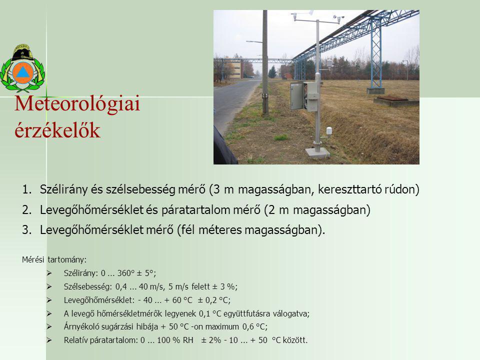 Meteorológiai érzékelők 1.Szélirány és szélsebesség mérő (3 m magasságban, kereszttartó rúdon) 2.Levegőhőmérséklet és páratartalom mérő (2 m magasságb