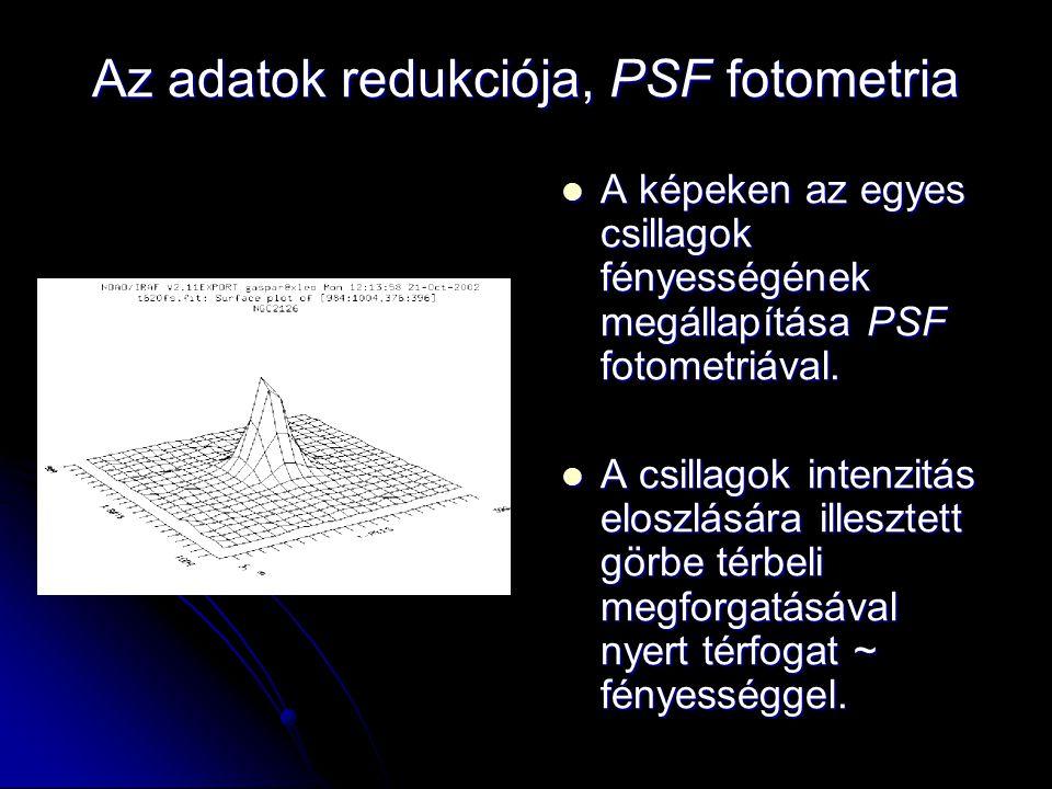 Az adatok redukciója, PSF fotometria  A képeken az egyes csillagok fényességének megállapítása PSF fotometriával.  A csillagok intenzitás eloszlásár