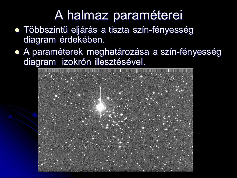 A halmaz paraméterei  Többszintű eljárás a tiszta szín-fényesség diagram érdekében.  A paraméterek meghatározása a szín-fényesség diagram izokrón il