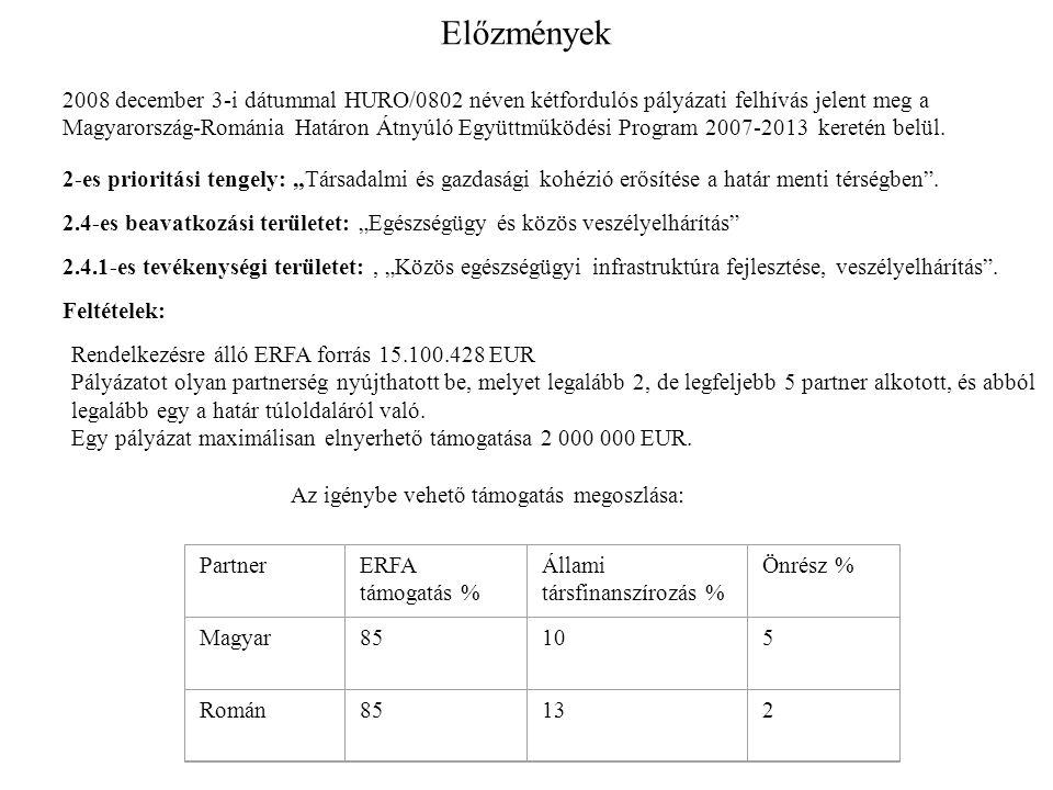Előzmények 2008 december 3-i dátummal HURO/0802 néven kétfordulós pályázati felhívás jelent meg a Magyarország-Románia Határon Átnyúló Együttműködési