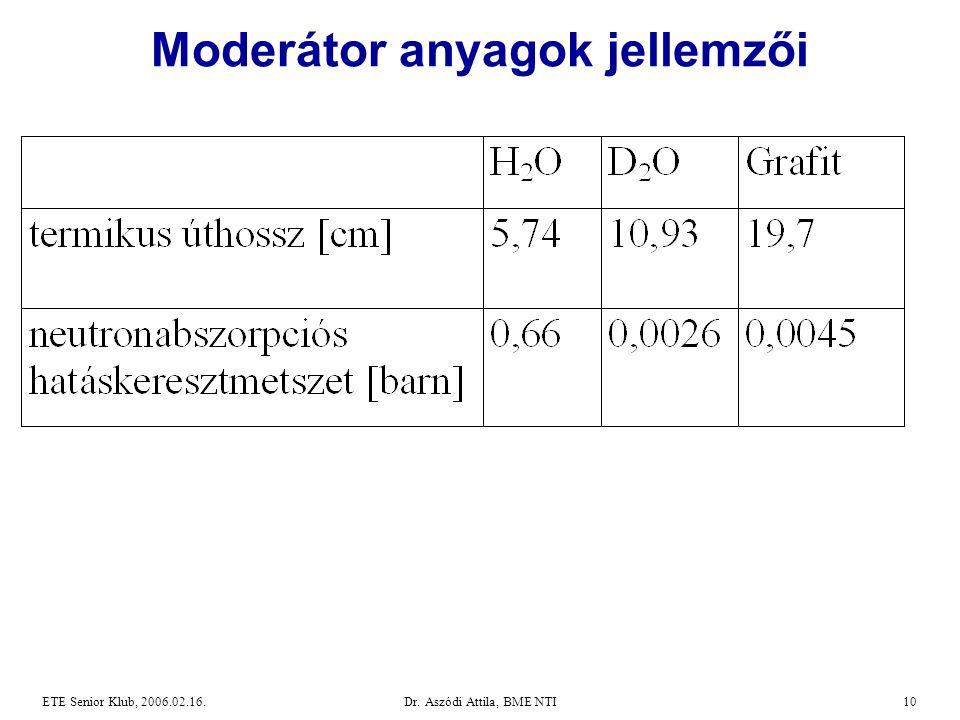 Dr. Aszódi Attila, BME NTI10ETE Senior Klub, 2006.02.16. Moderátor anyagok jellemzői