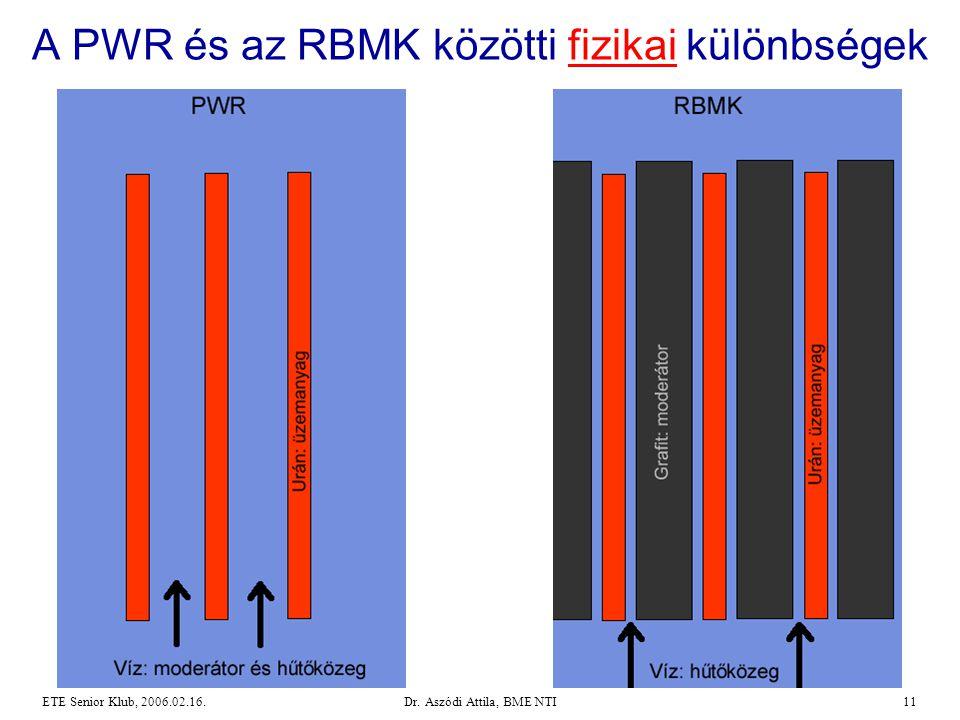 Dr. Aszódi Attila, BME NTI11ETE Senior Klub, 2006.02.16. A PWR és az RBMK közötti fizikai különbségek