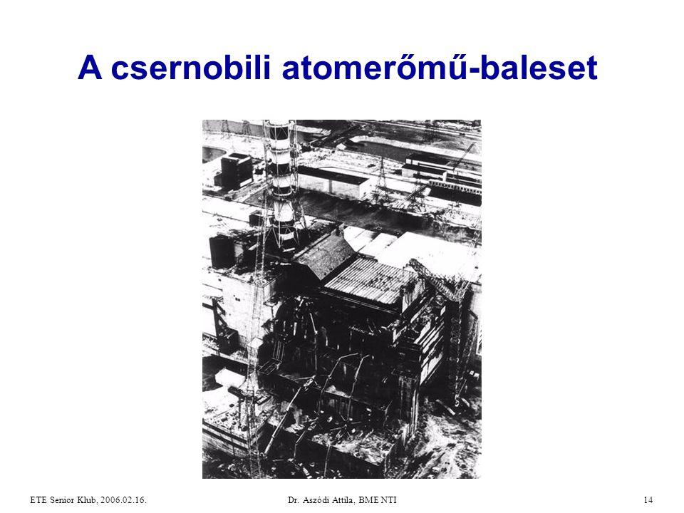 Dr. Aszódi Attila, BME NTI14ETE Senior Klub, 2006.02.16. A csernobili atomerőmű-baleset