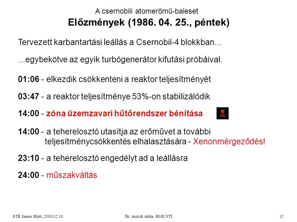 ETE Senior Klub, 2006.02.16.Dr. Aszódi Attila, BME NTI15 A csernobili atomerőmű-baleset Előzmények (1986. 04. 25., péntek) Tervezett karbantartási leá