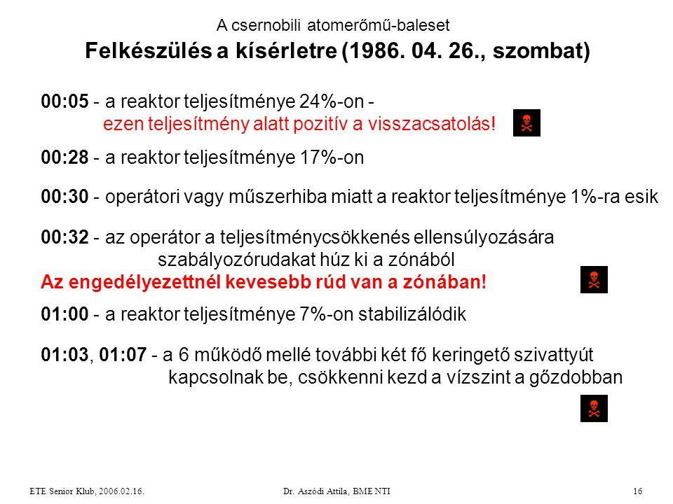 Dr. Aszódi Attila, BME NTI16ETE Senior Klub, 2006.02.16. A csernobili atomerőmű-baleset Felkészülés a kísérletre (1986. 04. 26., szombat) 00:05 - a re