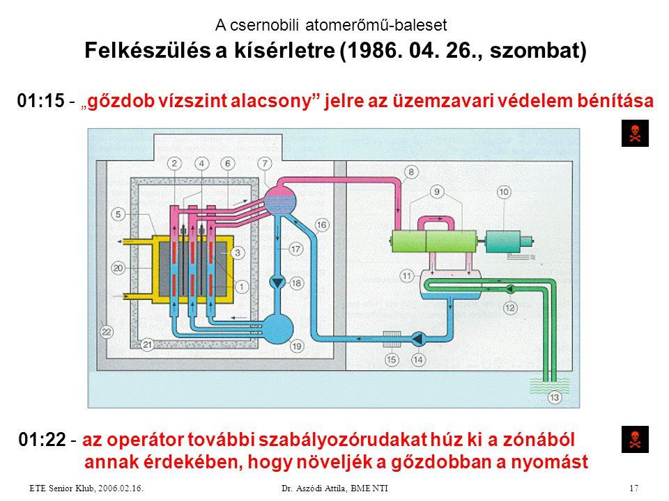 """Dr. Aszódi Attila, BME NTI17ETE Senior Klub, 2006.02.16. 01:15 - """"gőzdob vízszint alacsony"""" jelre az üzemzavari védelem bénítása 01:22 - az operátor t"""