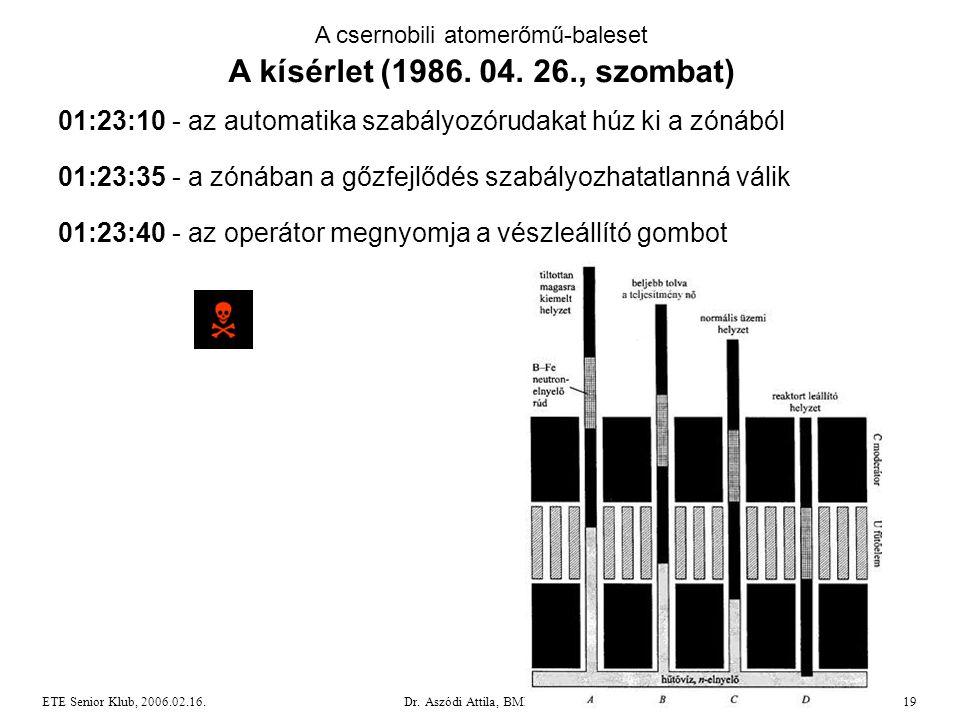 Dr. Aszódi Attila, BME NTI19ETE Senior Klub, 2006.02.16. A csernobili atomerőmű-baleset A kísérlet (1986. 04. 26., szombat) 01:23:10 - az automatika s