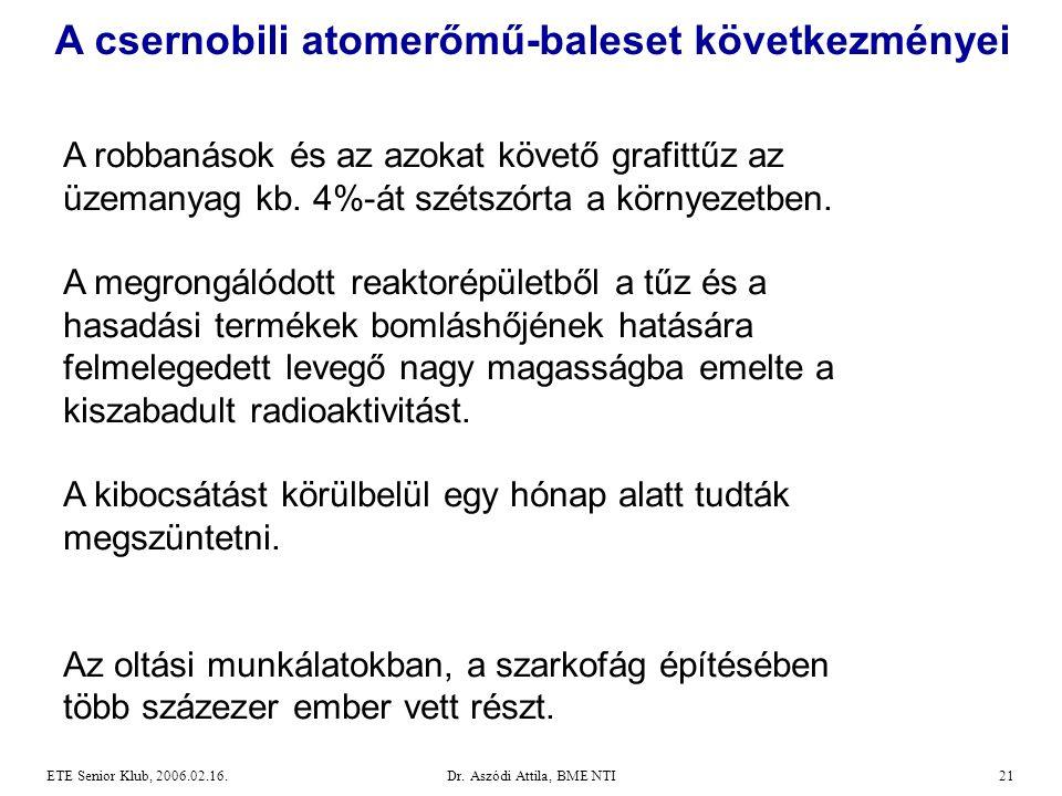 Dr. Aszódi Attila, BME NTI21ETE Senior Klub, 2006.02.16. A csernobili atomerőmű-baleset következményei A robbanások és az azokat követő grafittűz az ü