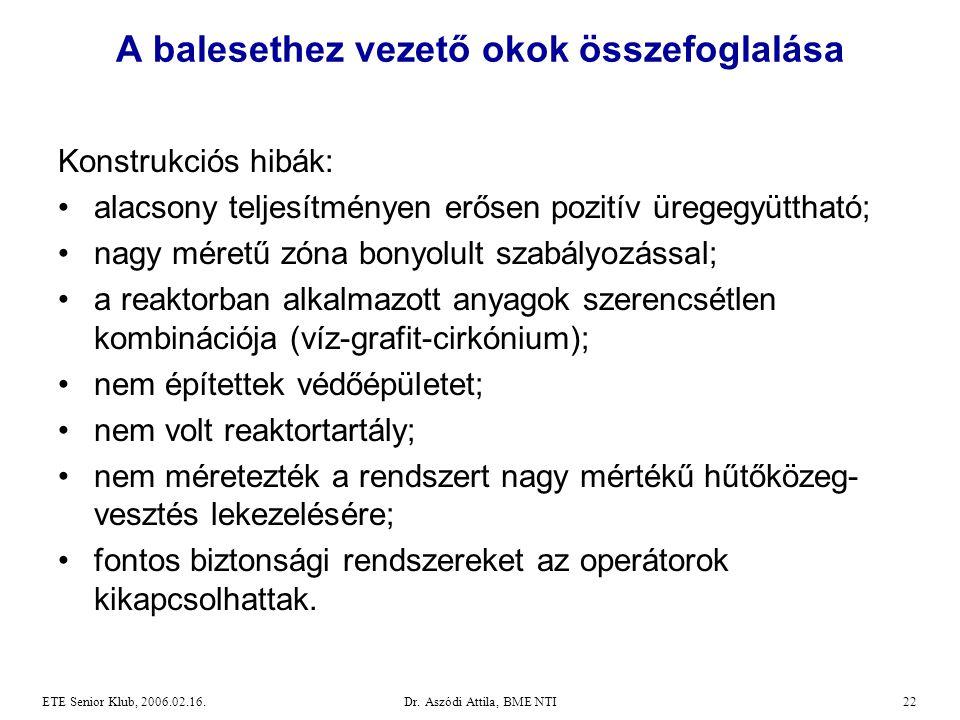 Dr. Aszódi Attila, BME NTI22ETE Senior Klub, 2006.02.16. Konstrukciós hibák: •alacsony teljesítményen erősen pozitív üregegyüttható; •nagy méretű zóna