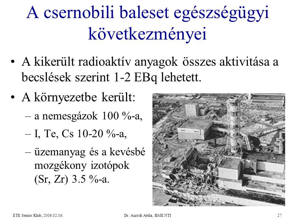 Dr. Aszódi Attila, BME NTI27ETE Senior Klub, 2006.02.16. A csernobili baleset egészségügyi következményei •A kikerült radioaktív anyagok összes aktivi