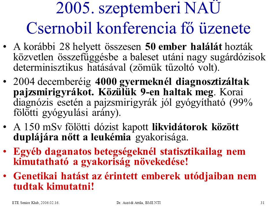 Dr. Aszódi Attila, BME NTI31ETE Senior Klub, 2006.02.16. 2005. szeptemberi NAÜ Csernobil konferencia fő üzenete •A korábbi 28 helyett összesen 50 embe