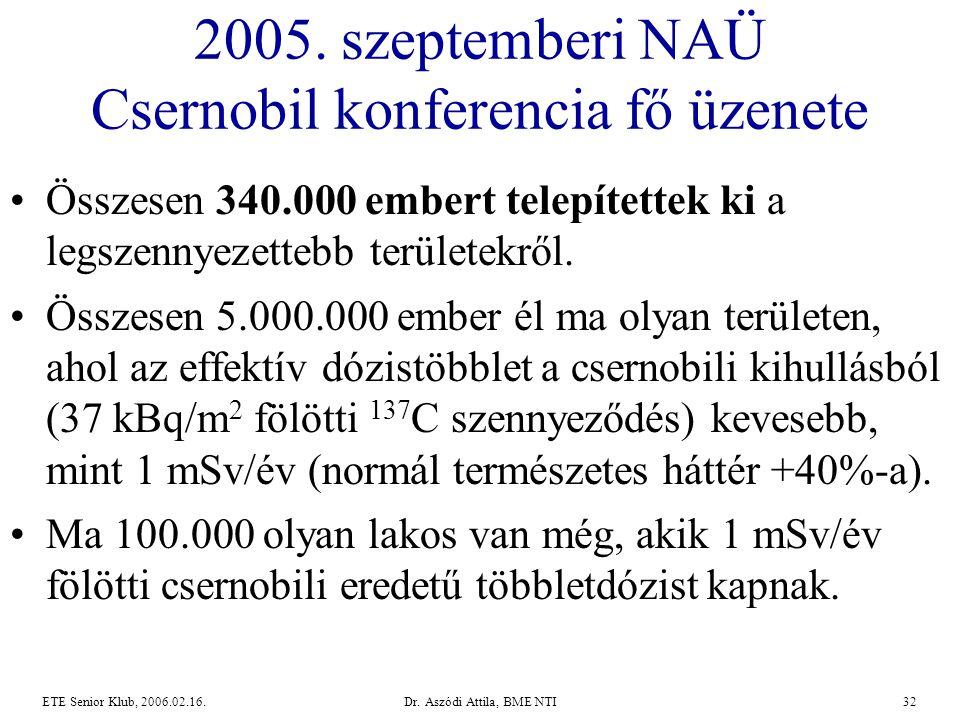 Dr. Aszódi Attila, BME NTI32ETE Senior Klub, 2006.02.16. •Összesen 340.000 embert telepítettek ki a legszennyezettebb területekről. •Összesen 5.000.00