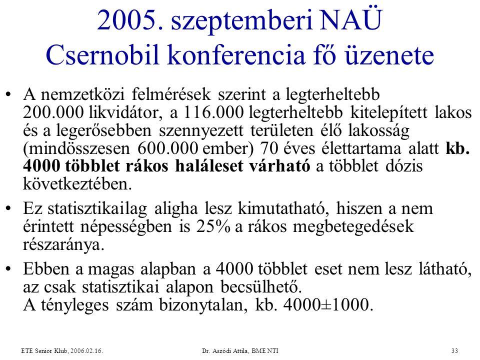 Dr. Aszódi Attila, BME NTI33ETE Senior Klub, 2006.02.16. •A nemzetközi felmérések szerint a legterheltebb 200.000 likvidátor, a 116.000 legterheltebb
