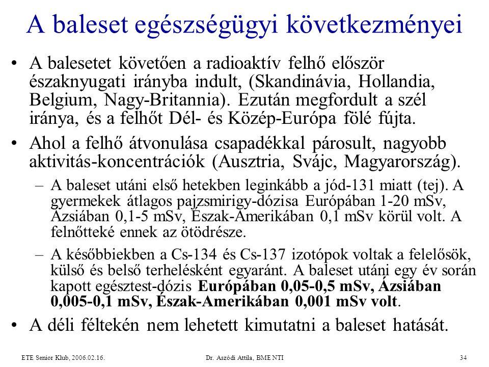 Dr. Aszódi Attila, BME NTI34ETE Senior Klub, 2006.02.16. A baleset egészségügyi következményei •A balesetet követően a radioaktív felhő először északn