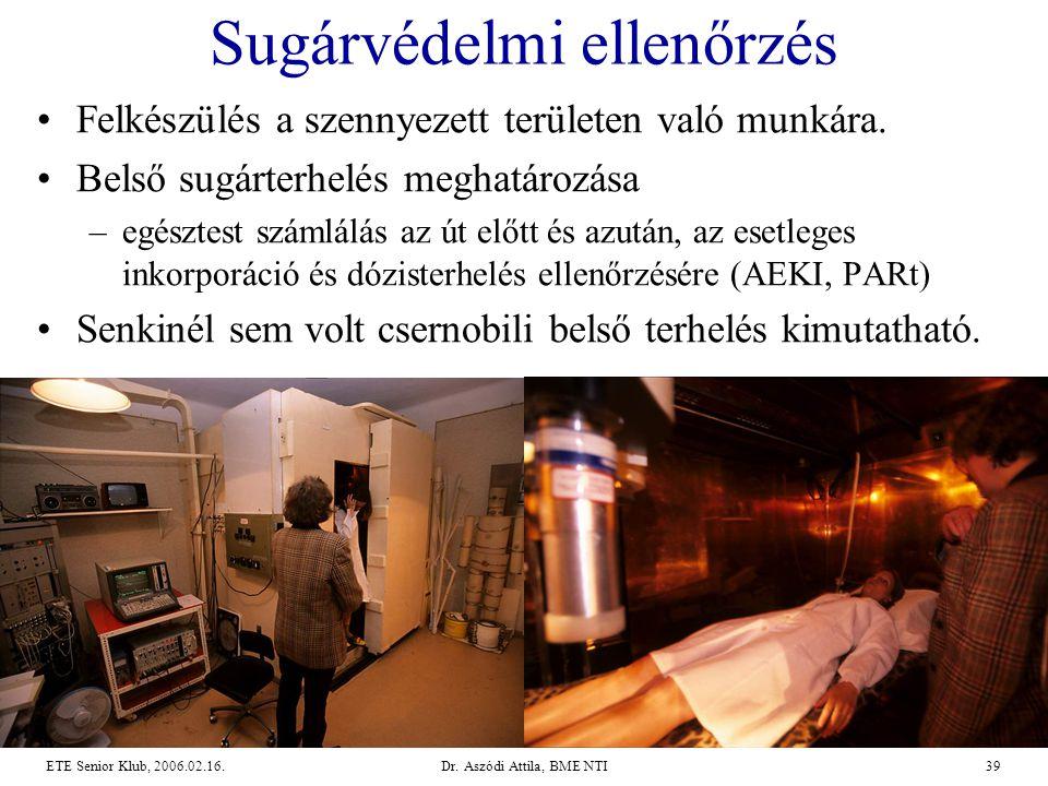 Dr. Aszódi Attila, BME NTI39ETE Senior Klub, 2006.02.16. Sugárvédelmi ellenőrzés •Felkészülés a szennyezett területen való munkára. •Belső sugárterhel