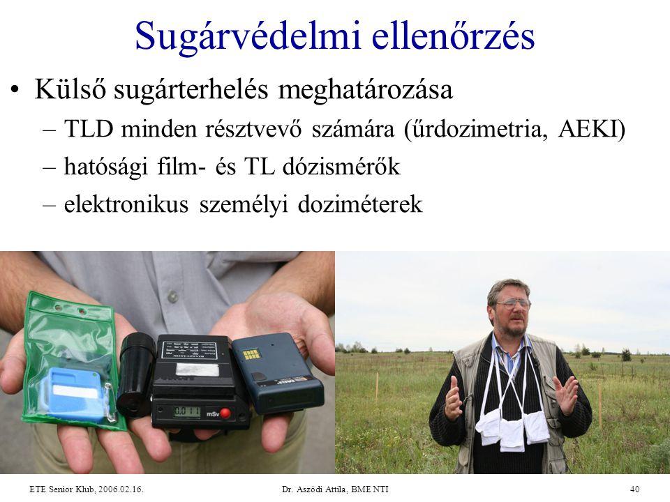 Dr. Aszódi Attila, BME NTI40ETE Senior Klub, 2006.02.16. Sugárvédelmi ellenőrzés •Külső sugárterhelés meghatározása –TLD minden résztvevő számára (űrd