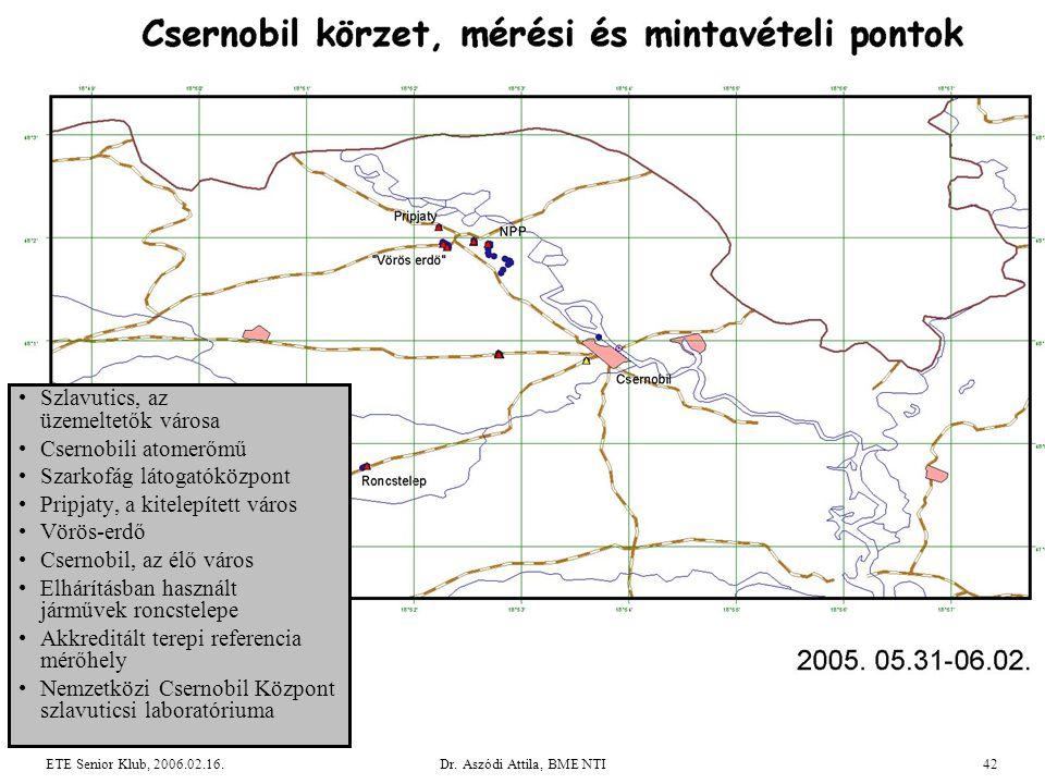 Dr. Aszódi Attila, BME NTI42ETE Senior Klub, 2006.02.16. •Szlavutics, az üzemeltetők városa •Csernobili atomerőmű •Szarkofág látogatóközpont •Pripjaty