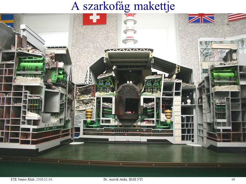 Dr. Aszódi Attila, BME NTI49ETE Senior Klub, 2006.02.16. A szarkofág makettje