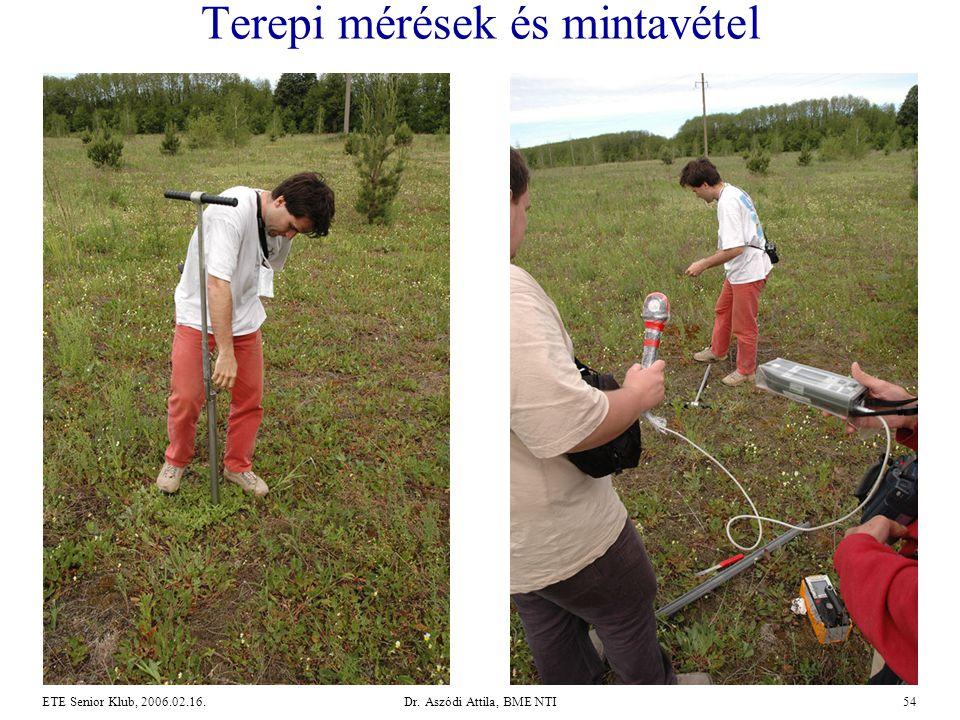 Dr. Aszódi Attila, BME NTI54ETE Senior Klub, 2006.02.16. Terepi mérések és mintavétel
