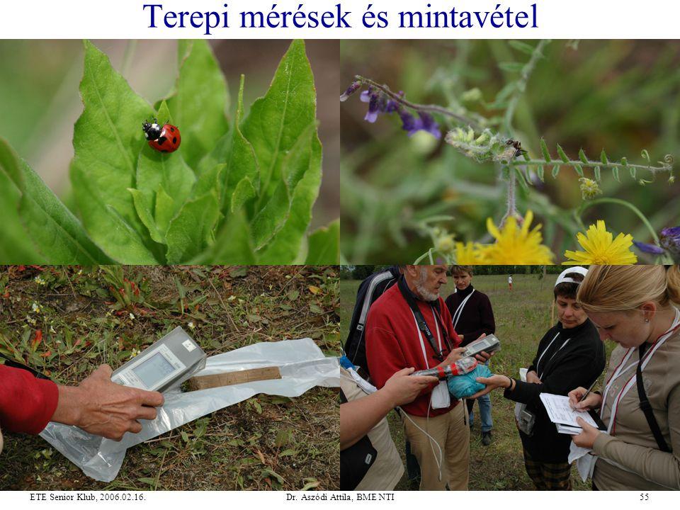 Dr. Aszódi Attila, BME NTI55ETE Senior Klub, 2006.02.16. Terepi mérések és mintavétel
