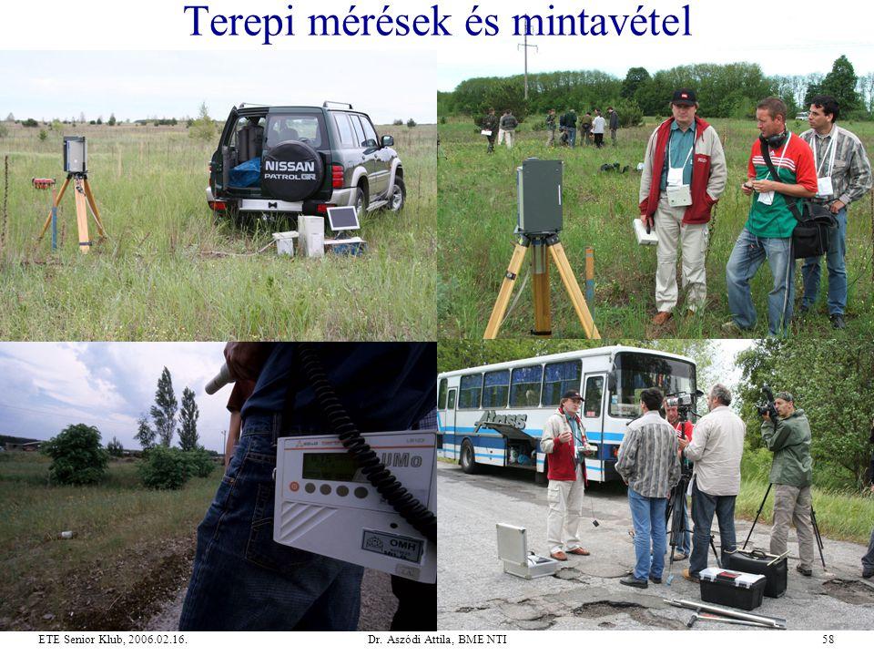 Dr. Aszódi Attila, BME NTI58ETE Senior Klub, 2006.02.16. Terepi mérések és mintavétel