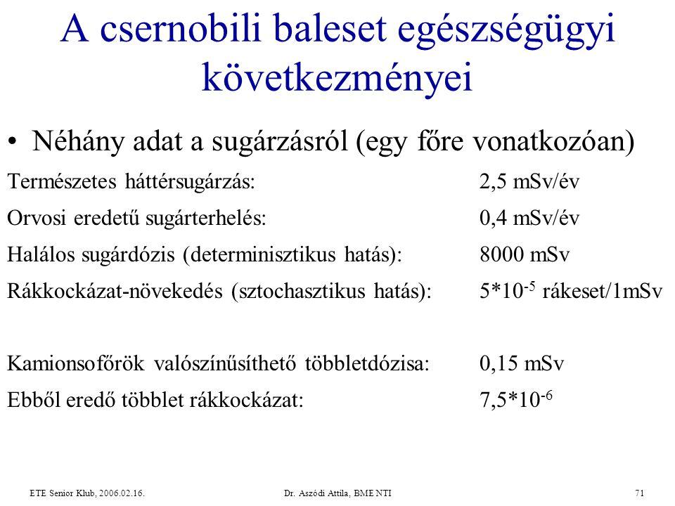 Dr. Aszódi Attila, BME NTI71ETE Senior Klub, 2006.02.16. A csernobili baleset egészségügyi következményei •Néhány adat a sugárzásról (egy főre vonatko