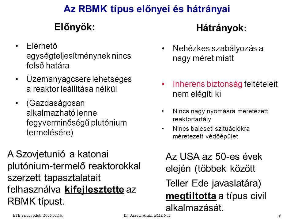 Dr. Aszódi Attila, BME NTI9ETE Senior Klub, 2006.02.16. Hátrányok : •Nehézkes szabályozás a nagy méret miatt Az RBMK típus előnyei és hátrányai •Inher