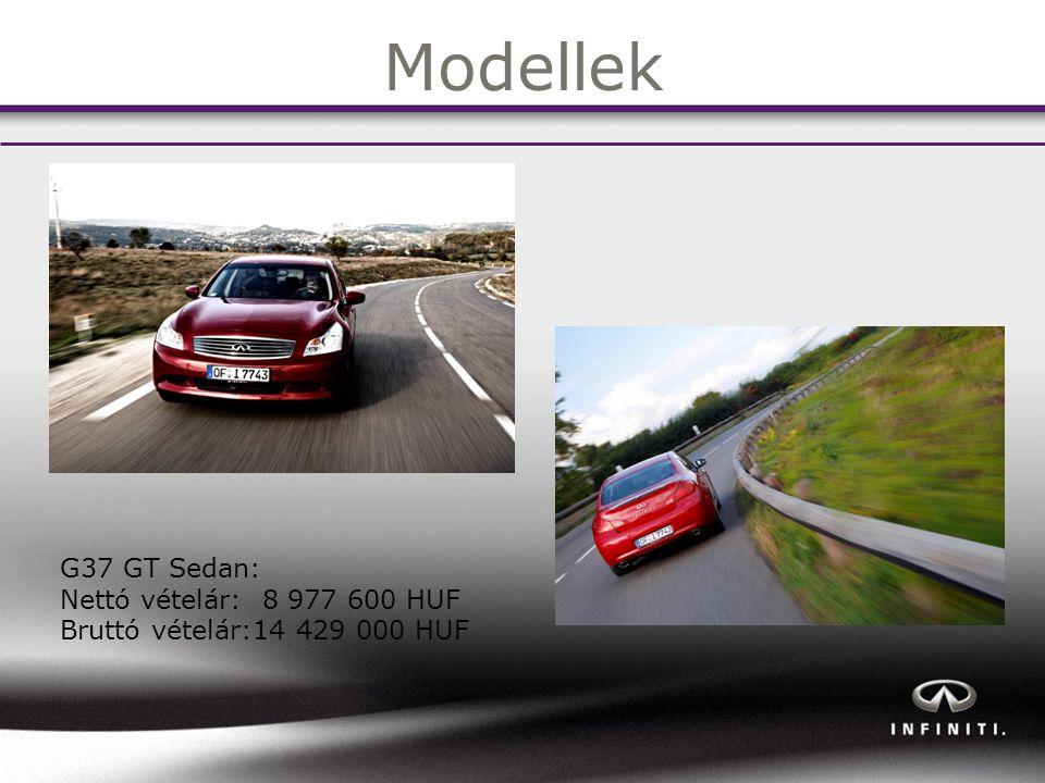 Modellek G37 GT Sedan: Nettó vételár: 8 977 600 HUF Bruttó vételár:14 429 000 HUF
