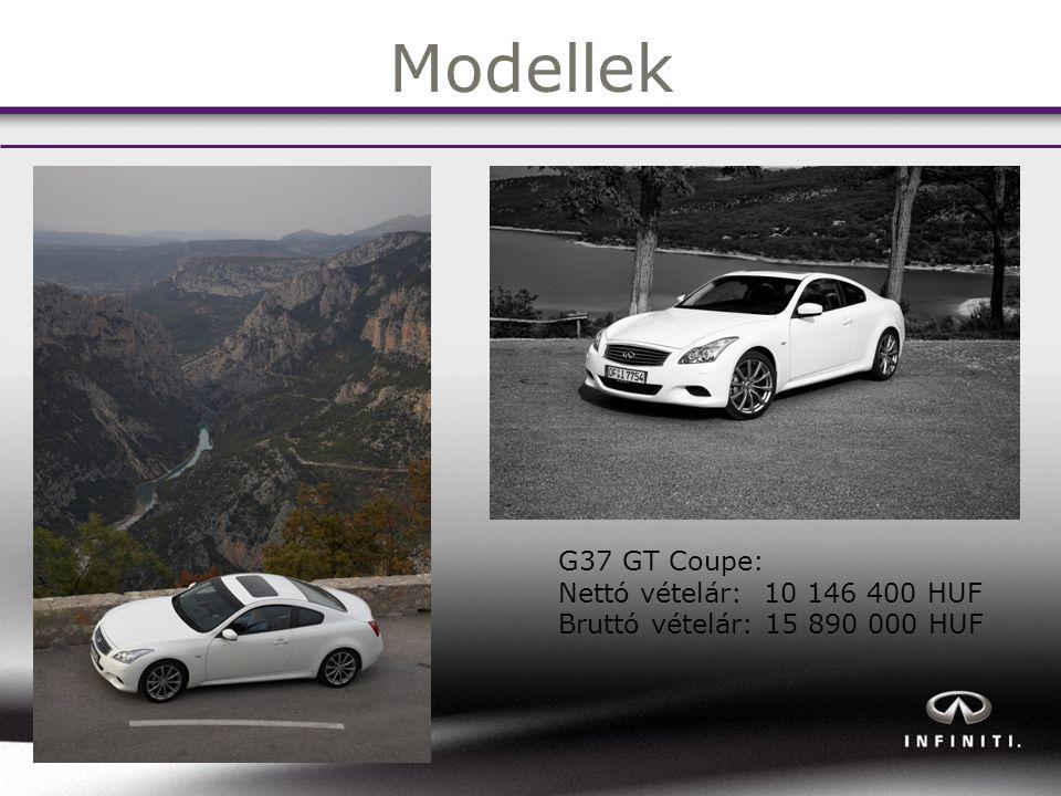 Modellek G37 GT Coupe: Nettó vételár: 10 146 400 HUF Bruttó vételár: 15 890 000 HUF