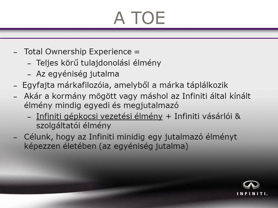 A TOE – Total Ownership Experience = – Teljes körű tulajdonolási élmény – Az egyéniség jutalma – Egyfajta márkafilozóia, amelyből a márka táplálkozik – Akár a kormány mögött vagy máshol az Infiniti által kínált élmény mindig egyedi és megjutalmazó – Infiniti gépkocsi vezetési élmény + Infiniti vásárlói & szolgáltatói élmény – Célunk, hogy az Infiniti minidig egy jutalmazó élményt képezzen életében (az egyéniség jutalma)
