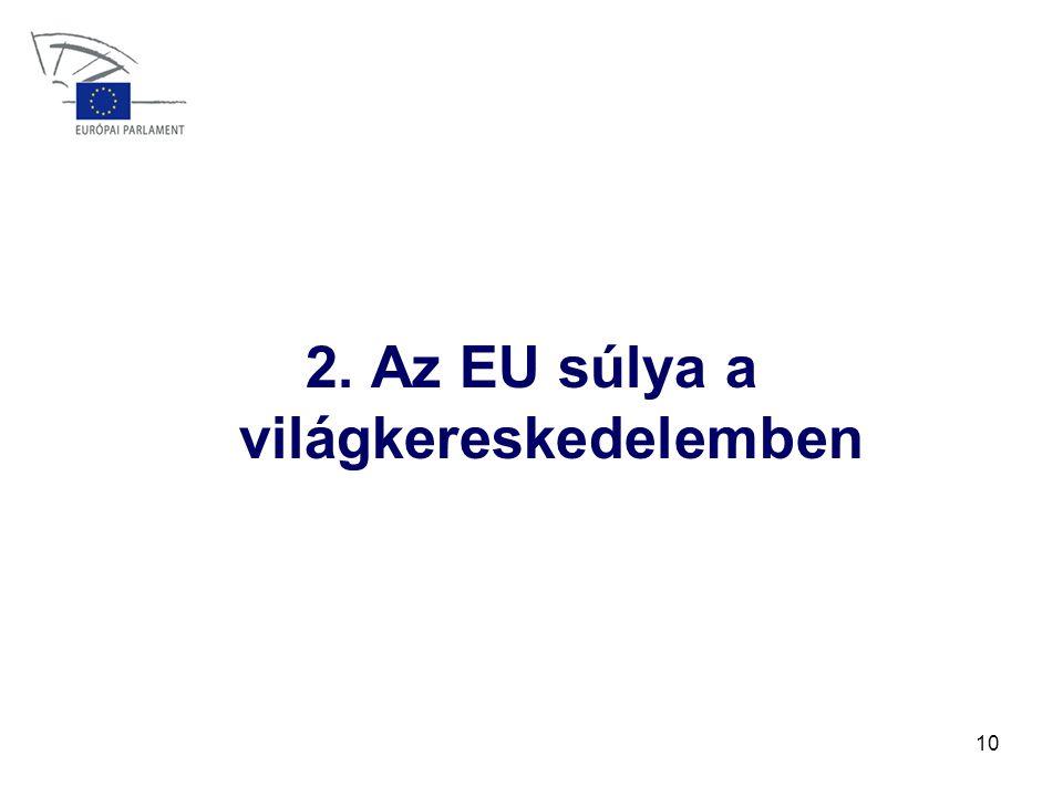 10 2. Az EU súlya a világkereskedelemben