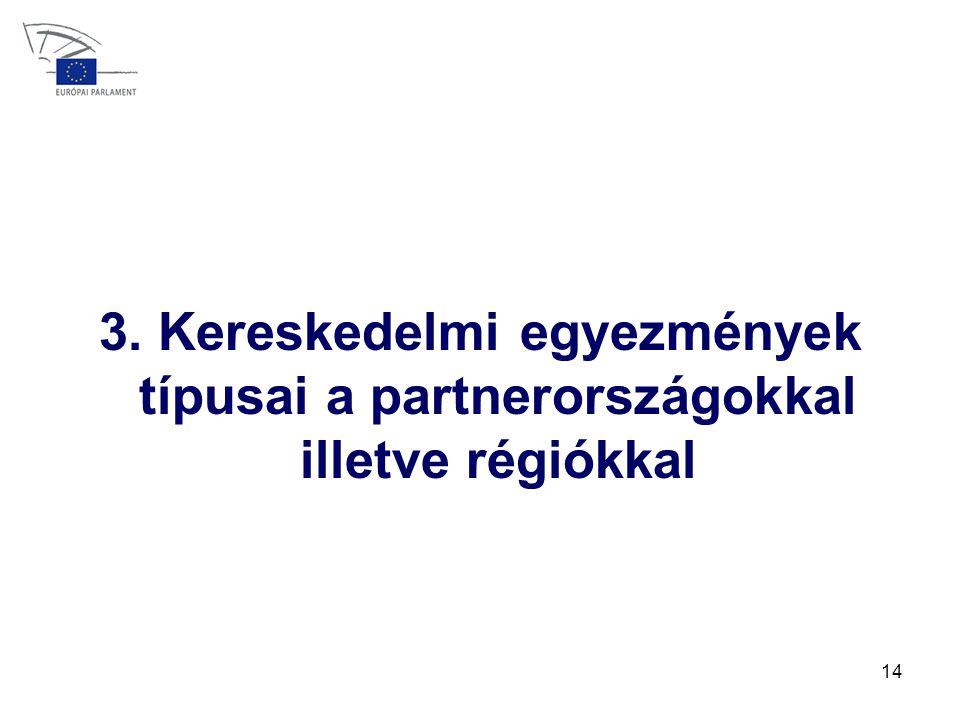 14 3. Kereskedelmi egyezmények típusai a partnerországokkal illetve régiókkal