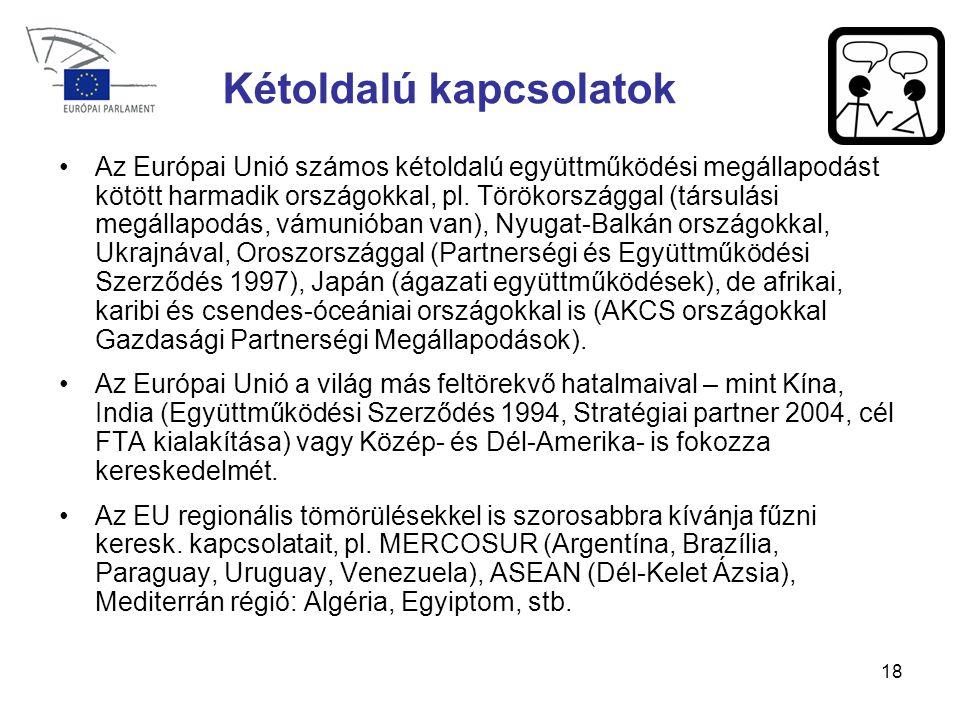 18 Kétoldalú kapcsolatok •Az Európai Unió számos kétoldalú együttműködési megállapodást kötött harmadik országokkal, pl.