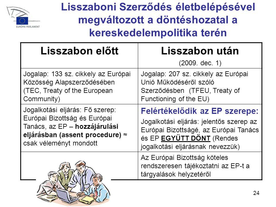 24 Lisszaboni Szerződés életbelépésével megváltozott a döntéshozatal a kereskedelempolitika terén Lisszabon előttLisszabon után (2009.