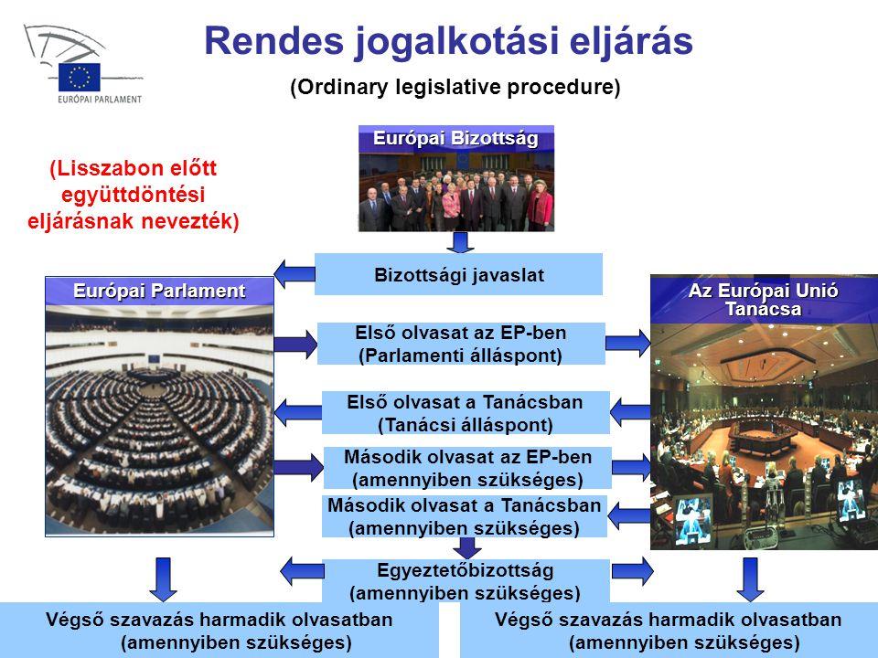 26 Rendes jogalkotási eljárás (Ordinary legislative procedure) Egyeztetőbizottság (amennyiben szükséges) Európai Bizottság Bizottsági javaslat Első olvasat a Tanácsban (Tanácsi álláspont) Második olvasat a Tanácsban (amennyiben szükséges) Második olvasat az EP-ben (amennyiben szükséges) Az Európai Unió Tanácsa Európai Parlament Első olvasat az EP-ben (Parlamenti álláspont) Végső szavazás harmadik olvasatban (amennyiben szükséges) (Lisszabon előtt együttdöntési eljárásnak nevezték)