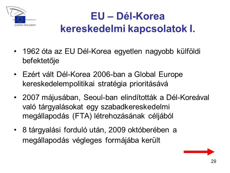29 EU – Dél-Korea kereskedelmi kapcsolatok I.