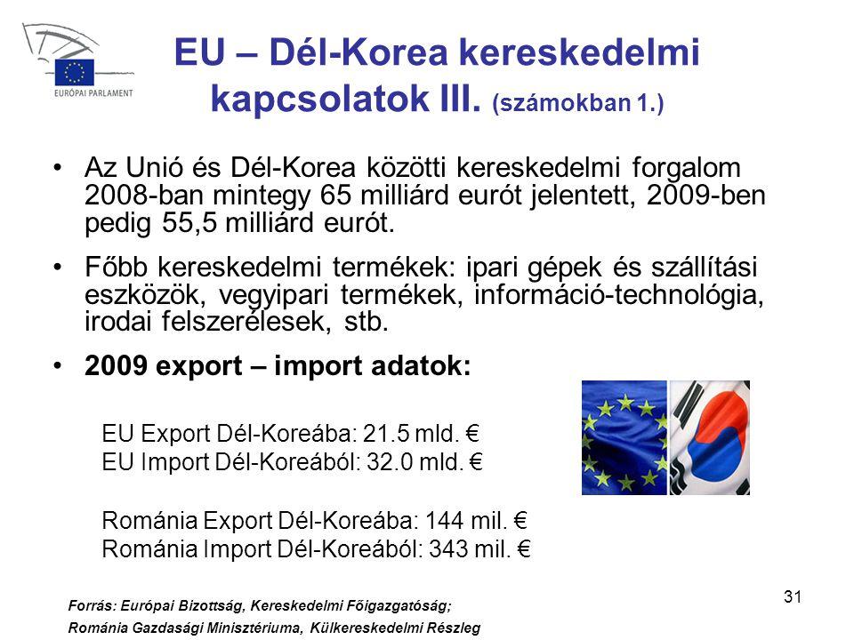 31 EU – Dél-Korea kereskedelmi kapcsolatok III.