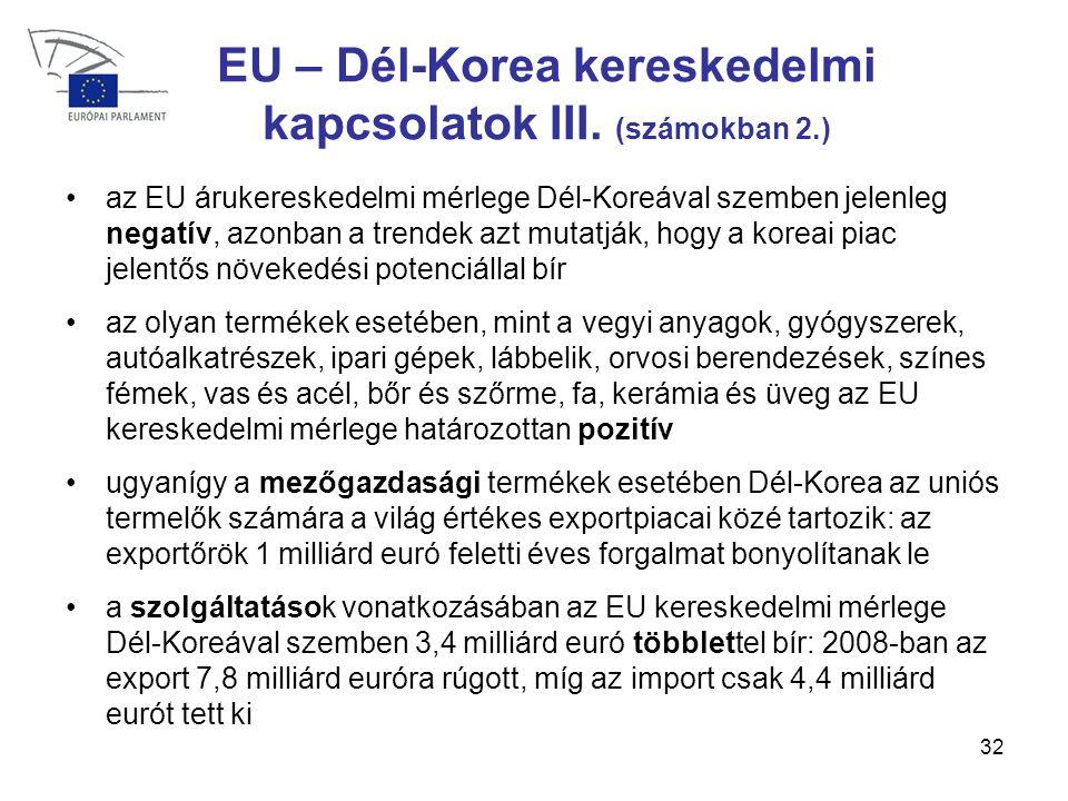 32 EU – Dél-Korea kereskedelmi kapcsolatok III.