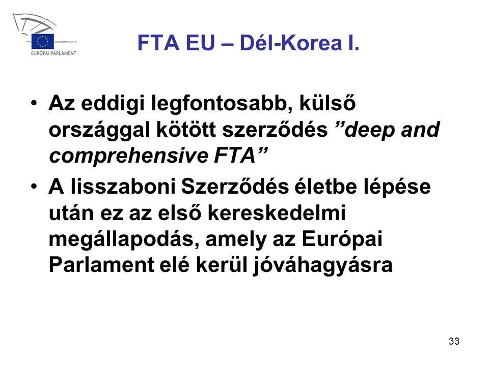 33 FTA EU – Dél-Korea I.